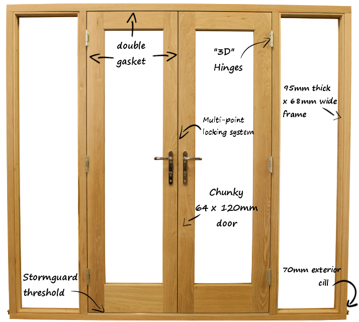 Our high quality timber doors designed by us to give ultimate performance for you
