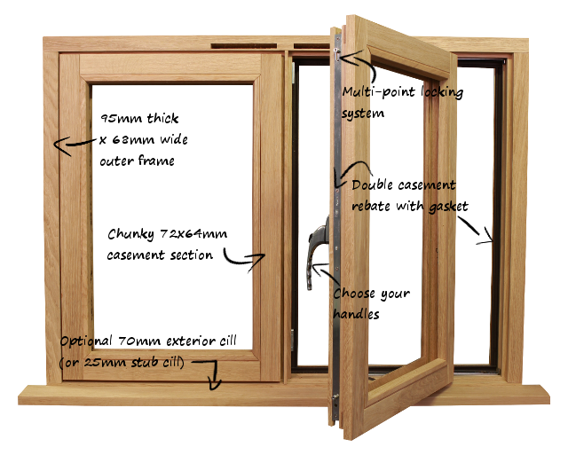 Casement Windows With Best Picture Collections